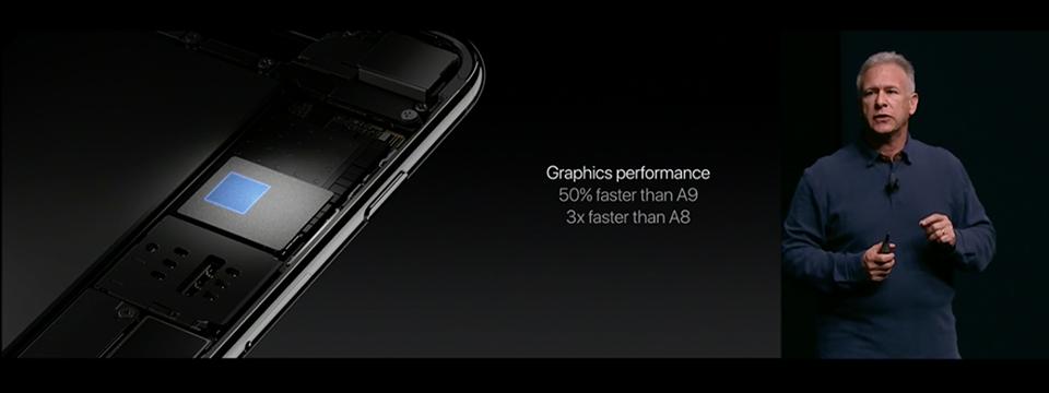 iphone 7 hiệu năng cao hơn rất nhiều