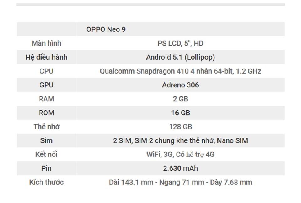 Cấu hình Oppo A37