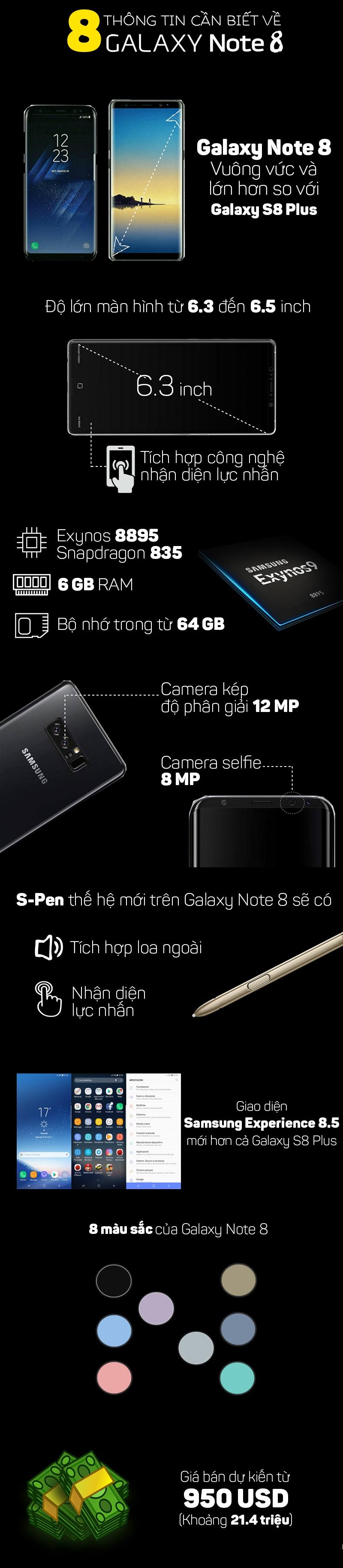 Những điều quan trọng cần biết về Galaxy Note 8 trước ngày ra mắt