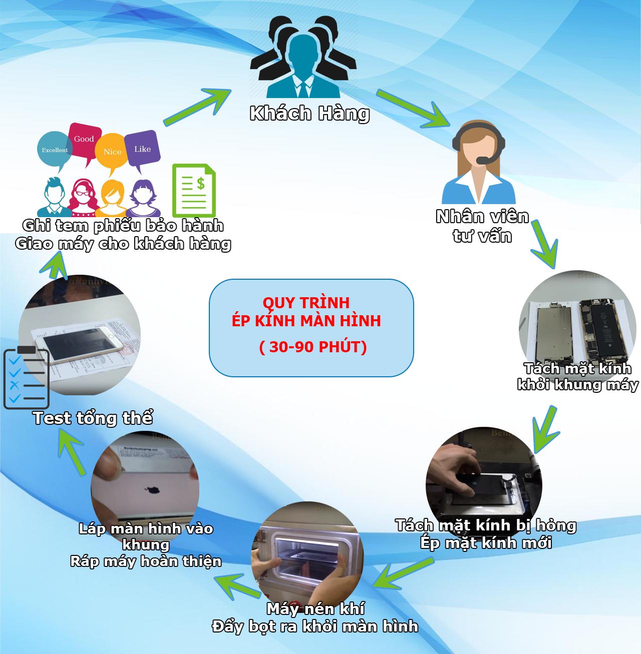 Thay màn hình iPhone 6s/6s Plus tại Hà Nội