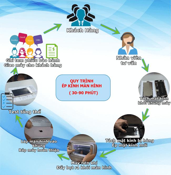 Thay mặt kính SAMSUNG S8 giá rẻ